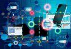 A ligação que há no mercado do marketing digital